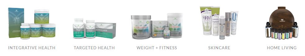 Mannatech products